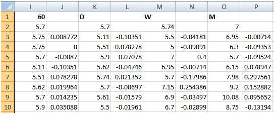 Доходность Excel