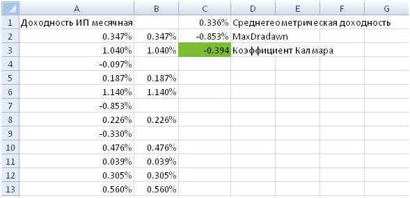 Расчет в Excel коэффицента Калмара