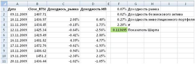 Расчет показателя Шарпа в Excel