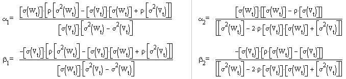 определение коэффициентов альфа и бета
