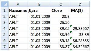 Построение скользящей средней в Excel