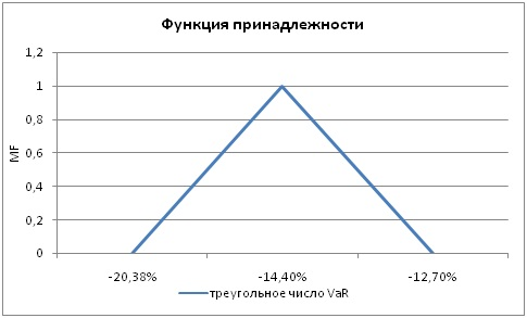 Треугольное число