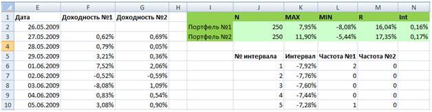 Расчет частоты в Excel