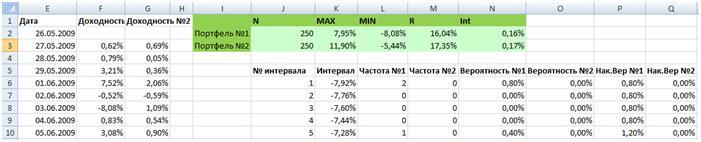 Расчет вероятности в Excel