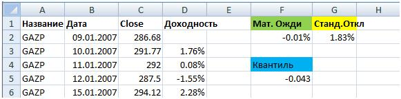 Квантиль Excel