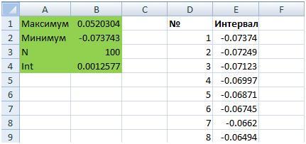 Интервал Excel