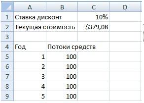 Изображение - Pv что это такое и как рассчитать npv1