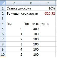 Изображение - Pv что это такое и как рассчитать npv3