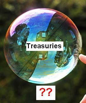 пузырь казначейских облигаций (treasuries)