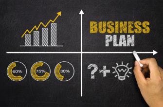 Пошаговое руководство по составлению бизнес-плана. Образец с расчётами
