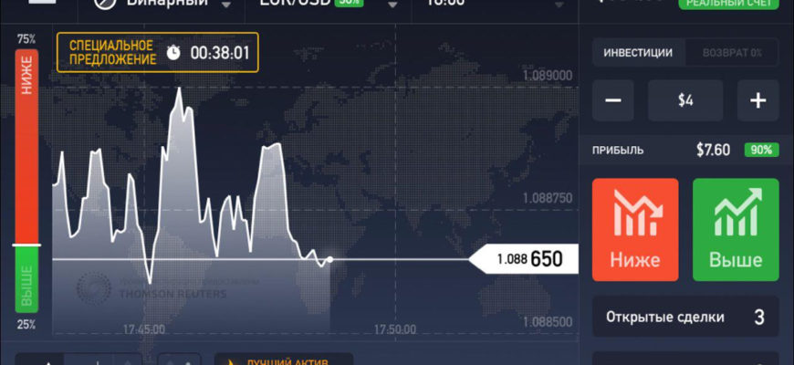 Опционы на бирже. Основные сведения