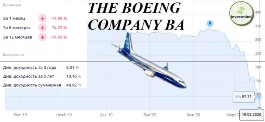 Акции Boeing. Стоит ли вкладывать деньги